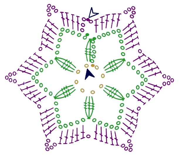Häkelschrift für eine Schneeflocke